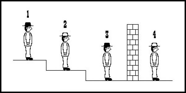 Загадка про шляпы